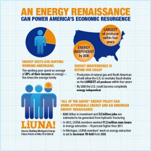 Energy Renaissance